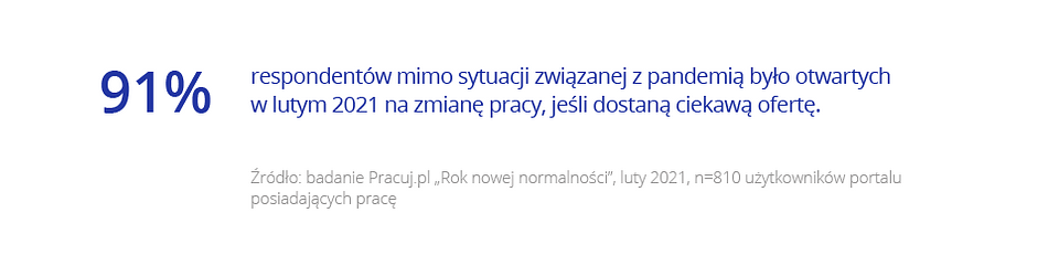 Ofertypracy2021